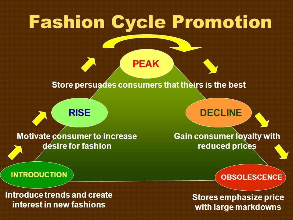 Fashion Cycle Promotion