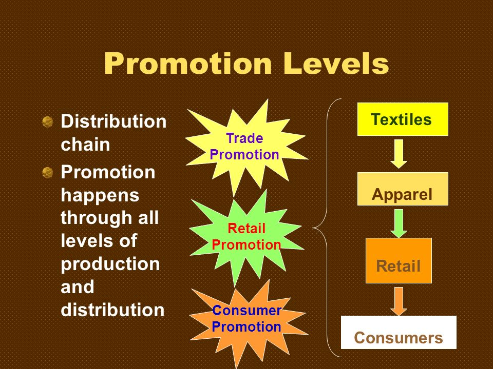 Promotion Levels Distribution chain