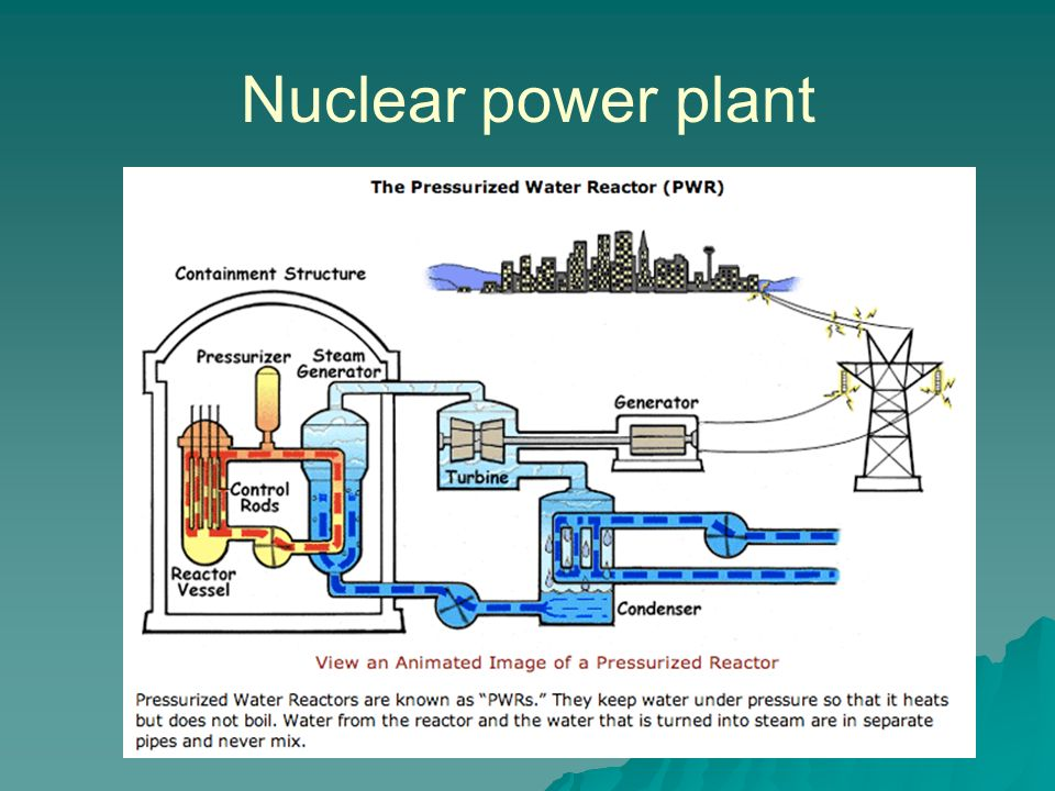 Nuclear power plant 2/3 of reactors in the US are PWRs; 1/3 are BWR