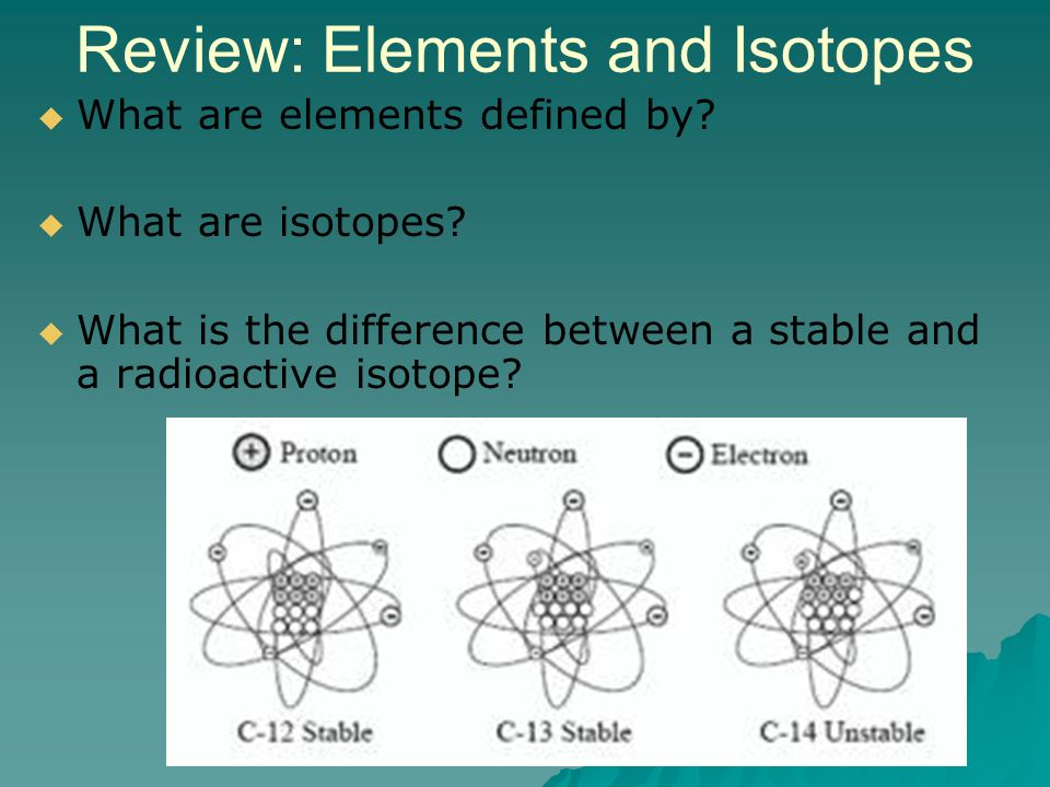 Review: Elements and Isotopes