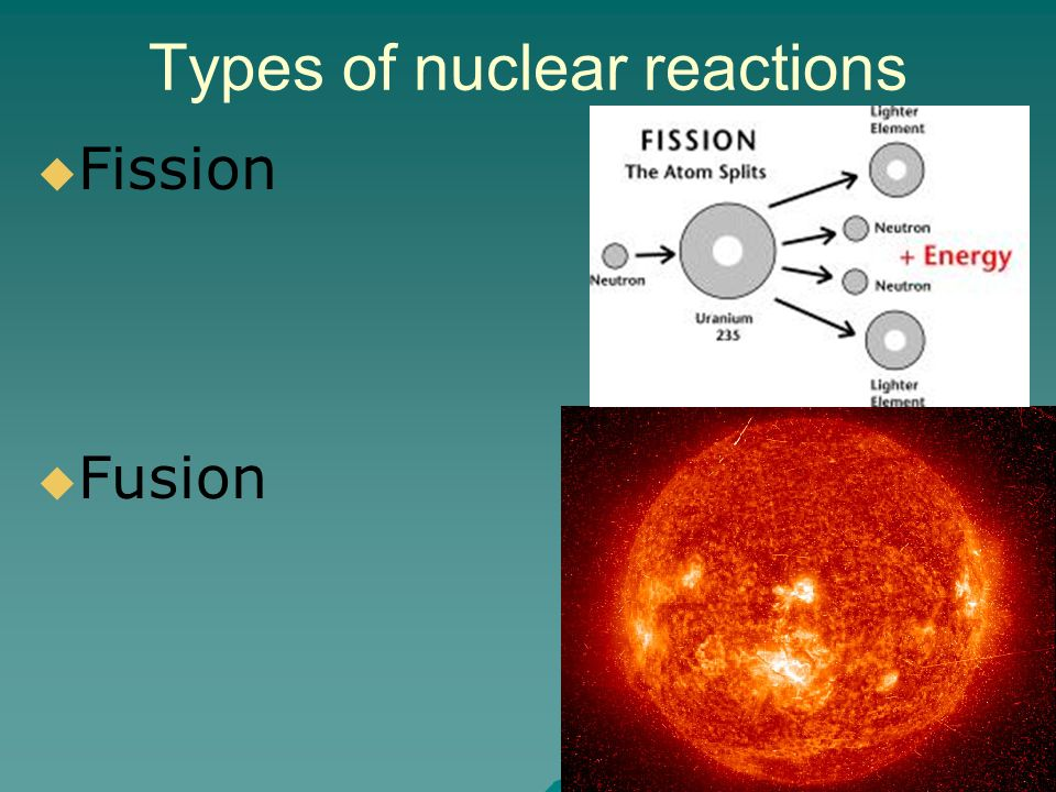 Types of nuclear reactions