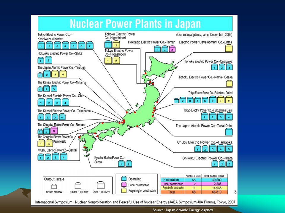 the nuclear power debate and its need as an alternative energy source Breaking news nuclear: 'best energy option for 2020's' australia will need to embrace nuclear power to meet its future energy needs even if it remains unpopular following the fukushima.