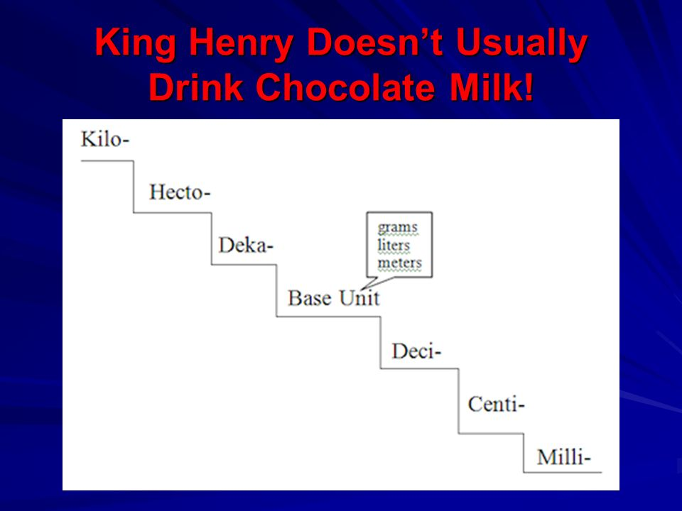 King Henry Usually Drinks Chocolate Milk