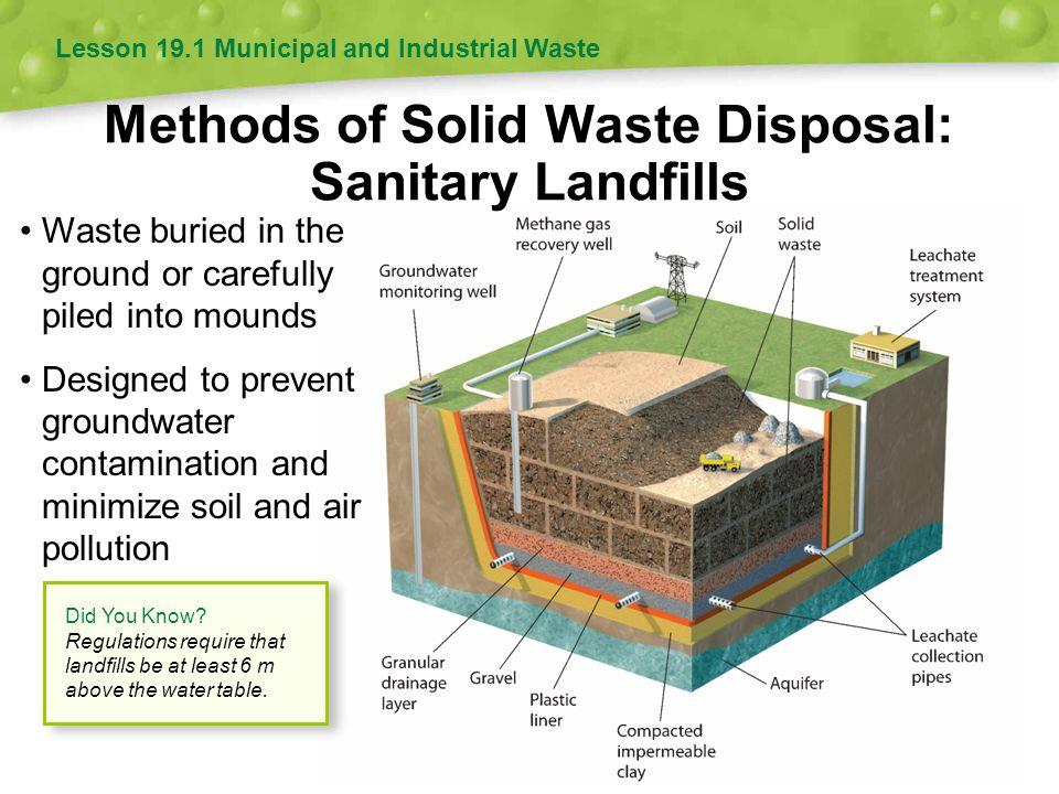 Waste Management 19 Chapter Ppt Video Online Download