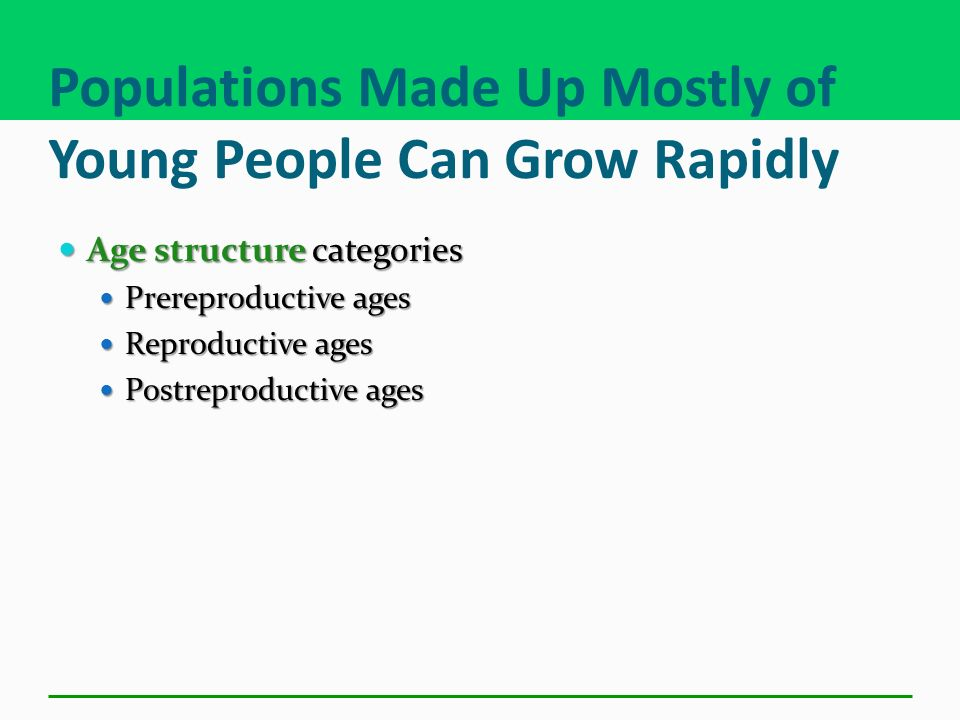 Populations Made Up Mostly of Young People Can Grow Rapidly