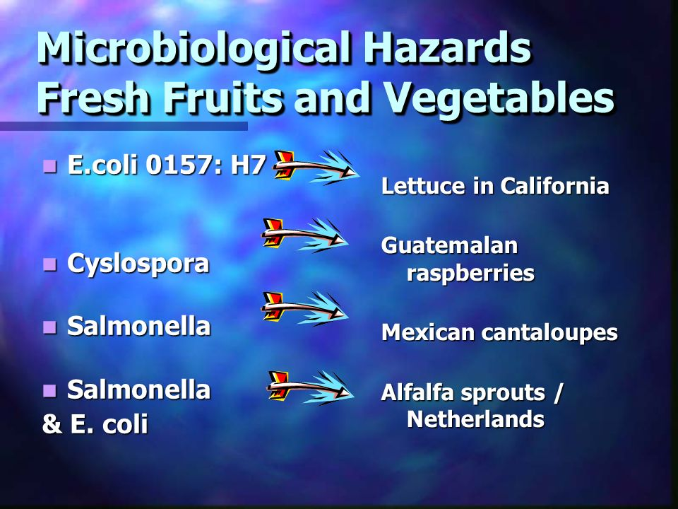 Microbiological Hazards Fresh Fruits and Vegetables