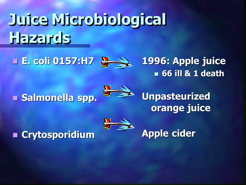 Juice Microbiological Hazards