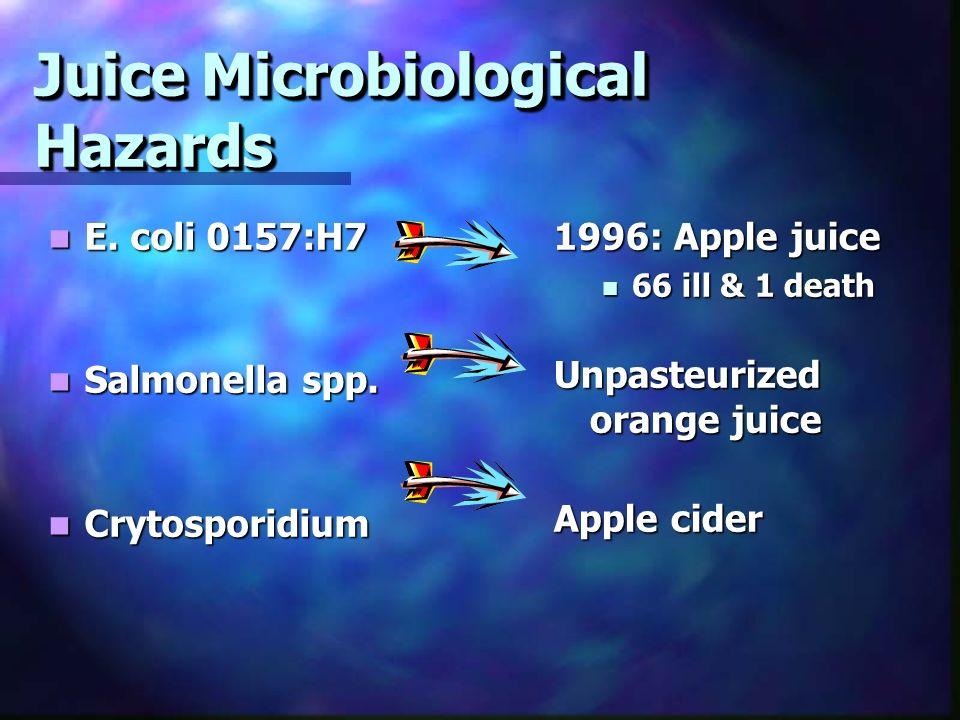 Juice Microbiological Hazards