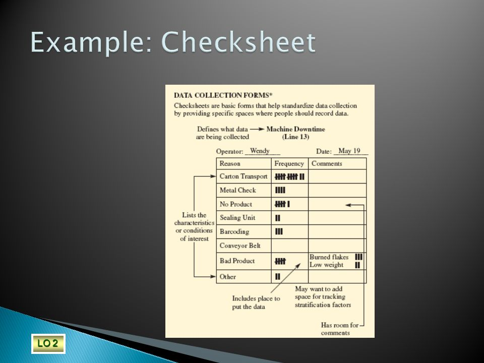 Example: Checksheet LO 2