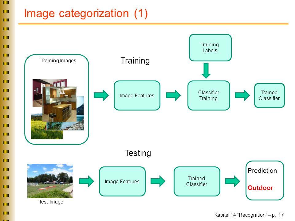 Image categorization (1)