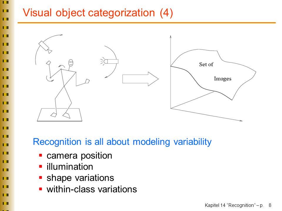 Visual object categorization (4)