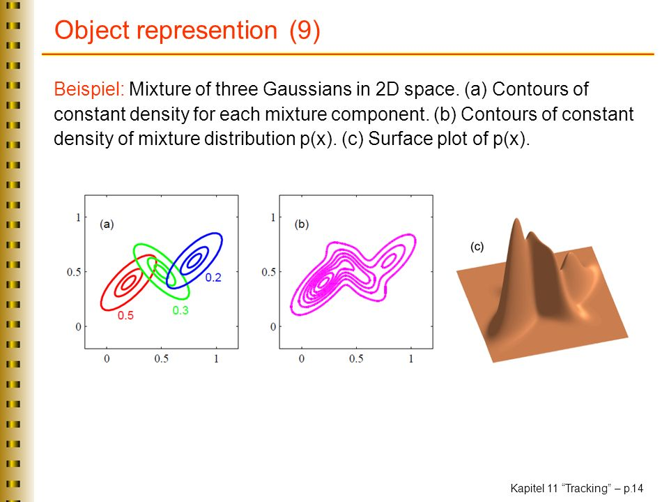 Object represention (9)