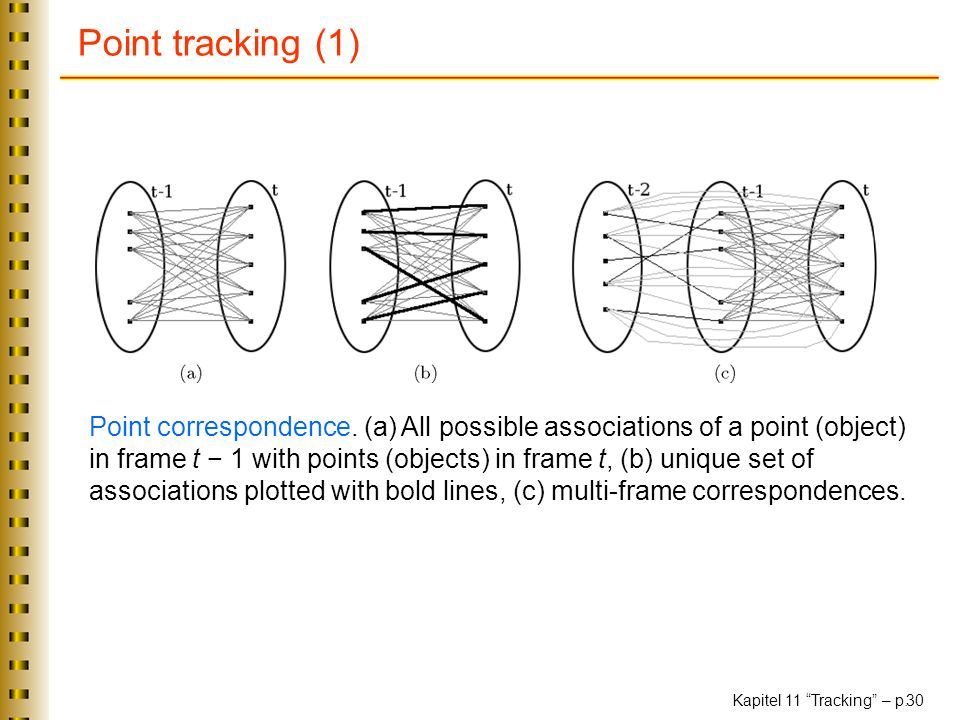 Point tracking (1)