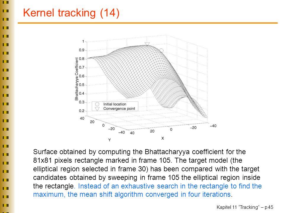 Kernel tracking (14)