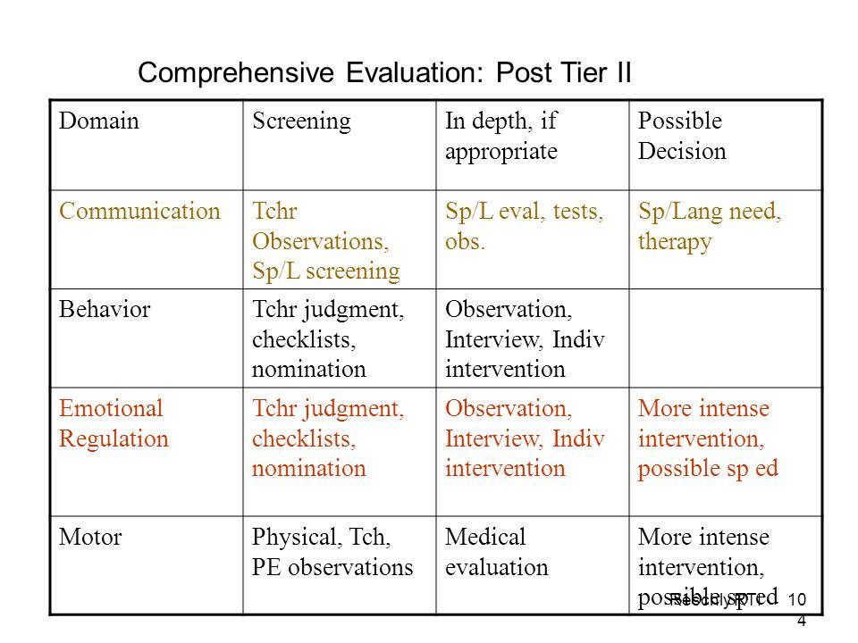 Comprehensive Evaluation: Post Tier II