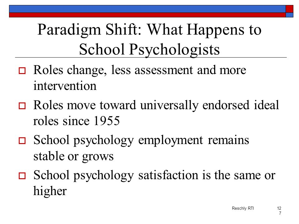 Paradigm Shift: What Happens to School Psychologists