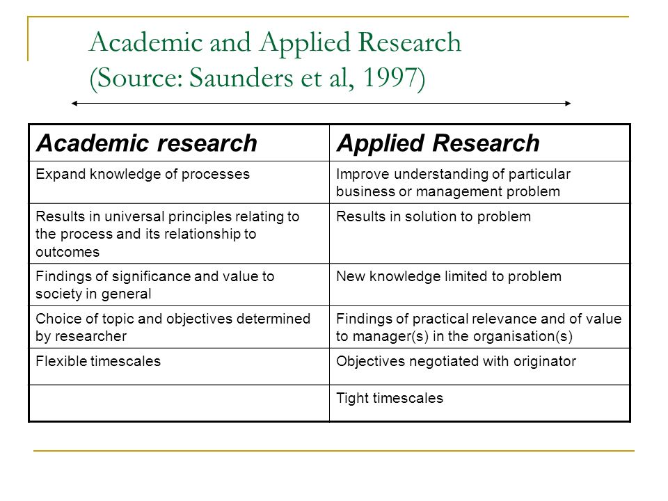 Academic sources for research
