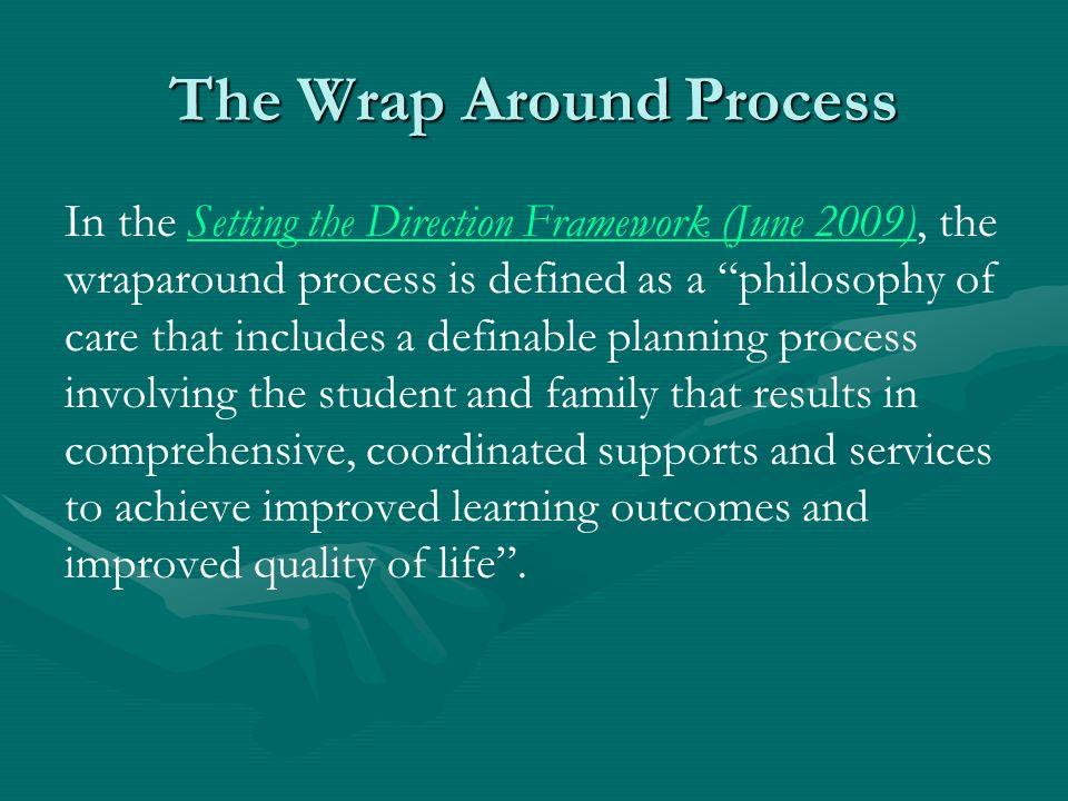 The Wrap Around Process