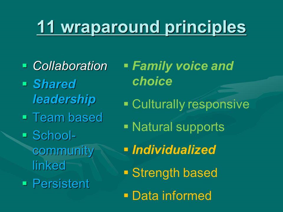 11 wraparound principles