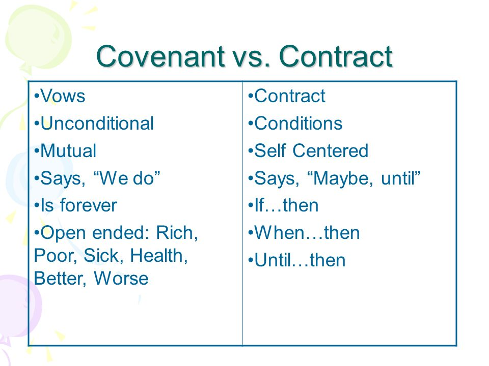 What is Contract?