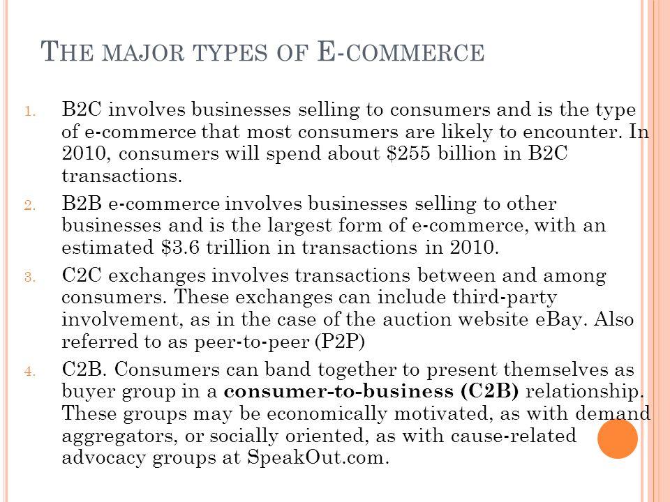 The major types of E-commerce