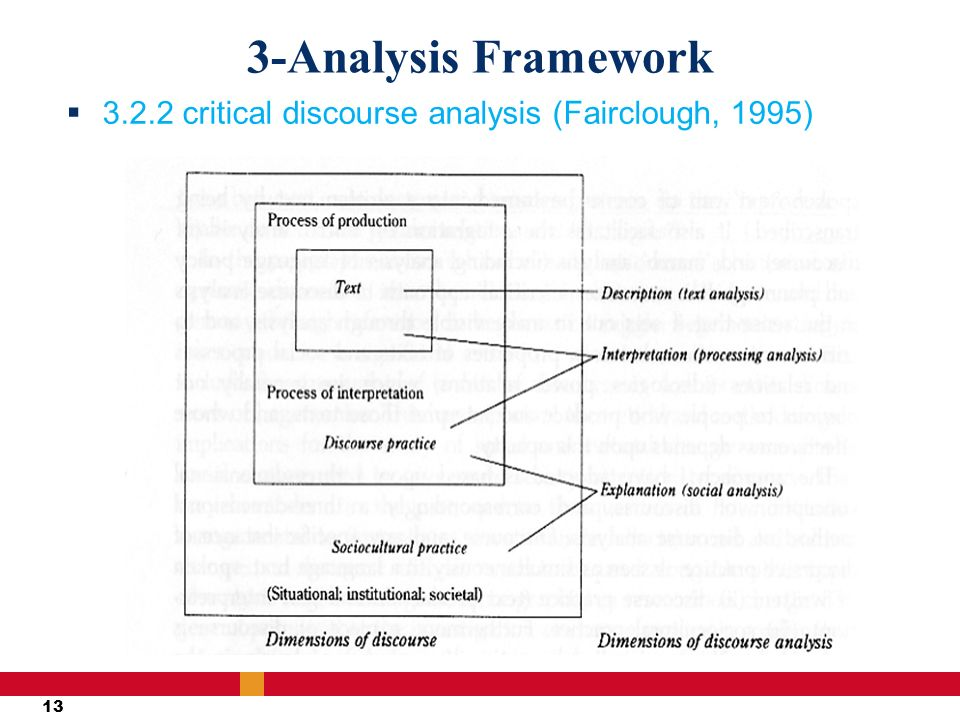 thesis policy analysis