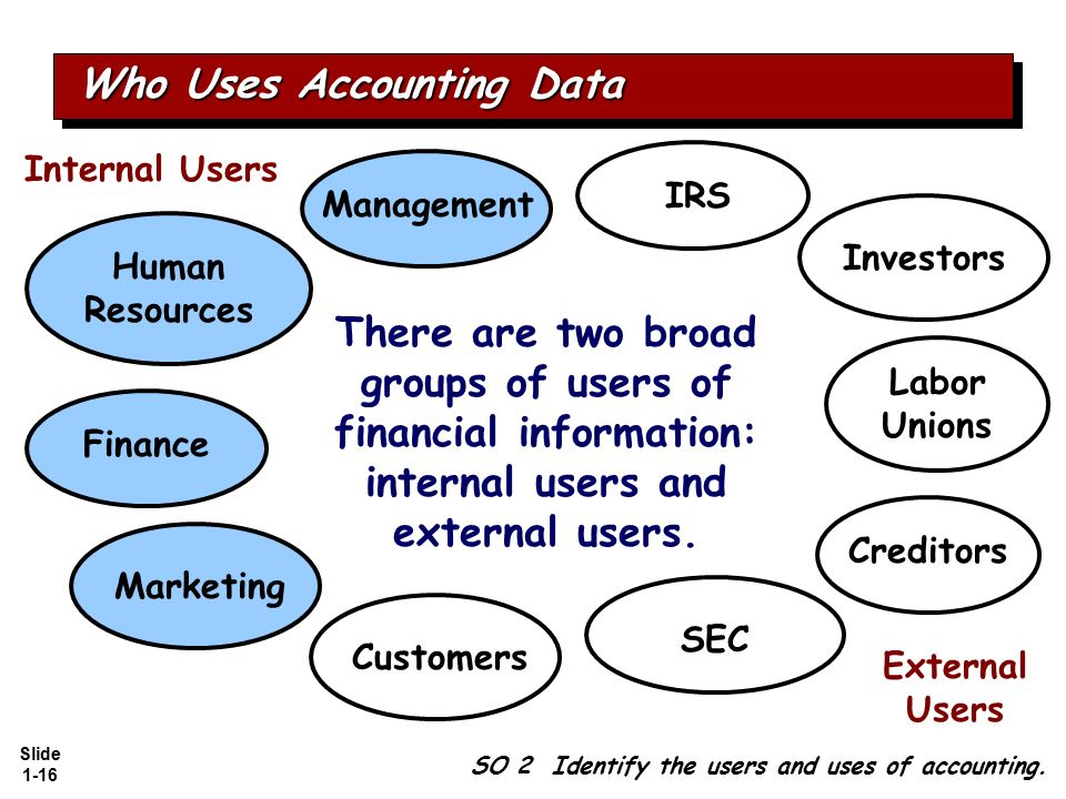 internal and external users of accounting Users of accounting information while understanding how business works and importance of accounting in business we understood that financial information is necessary for decisions by managers although management is one important user of accounting information but they are not the only one who require such information.