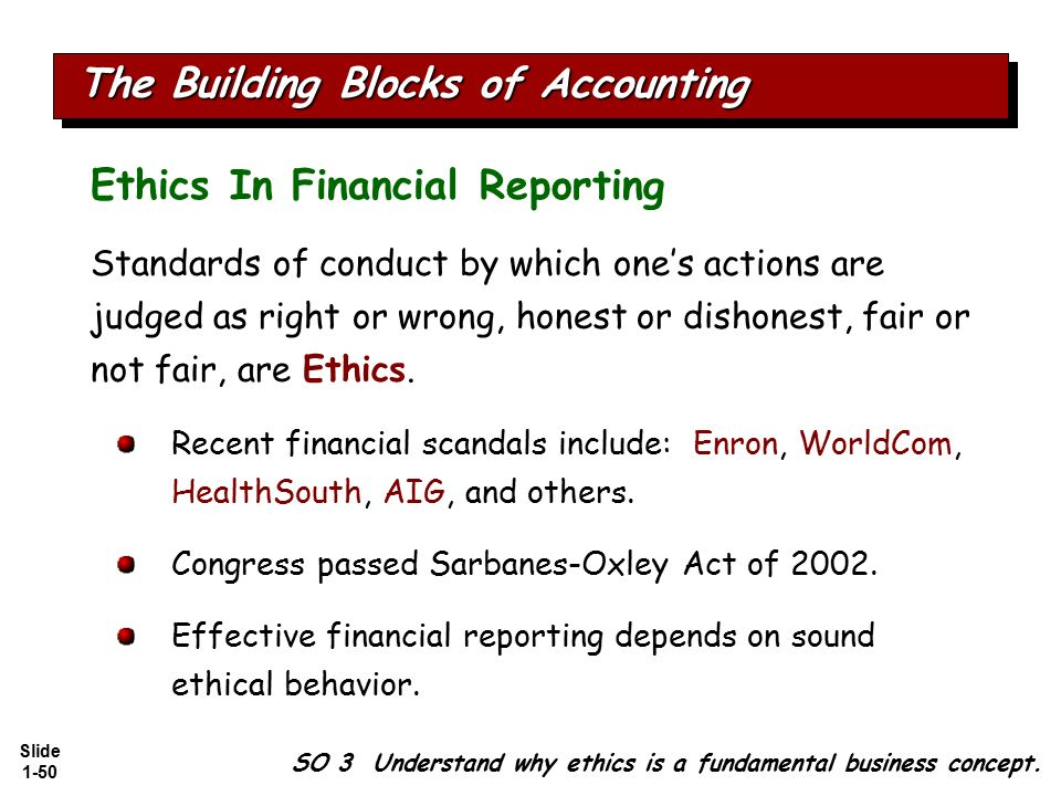 unethical behaviour by financial reporters in The sec now wants to police unethical of unethical corporate financial behavior for reporting unethical behavior are less.