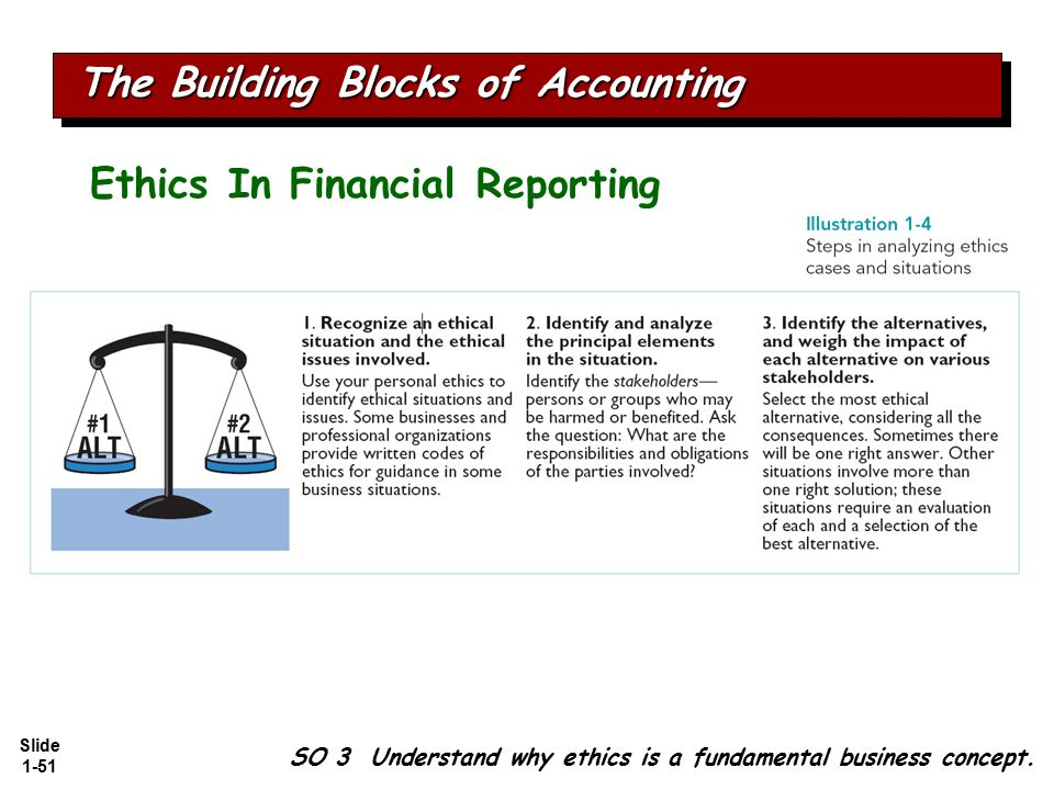 ethics in accounting and financial decision Video: ethics in managerial accounting the function of managerial accounting is to provide information to key decision-makers within the organization a high standard of ethical behavior is .