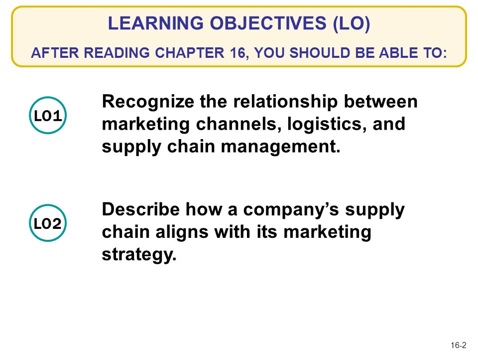 supply chain management objectives in a factory Supply chain management is focused on doing that in the most efficient and effective way the purpose of the supply chain is to make product available to meet customer demand – and that includes delivery to the appropriate location, on time, in sufficient quantity.