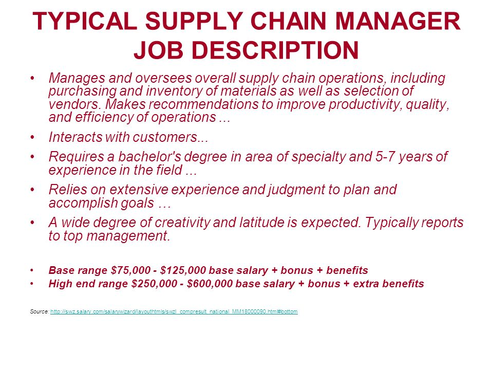 SUPPLY CHAIN MANAGEMENT ppt download – Logistics Manager Job Description