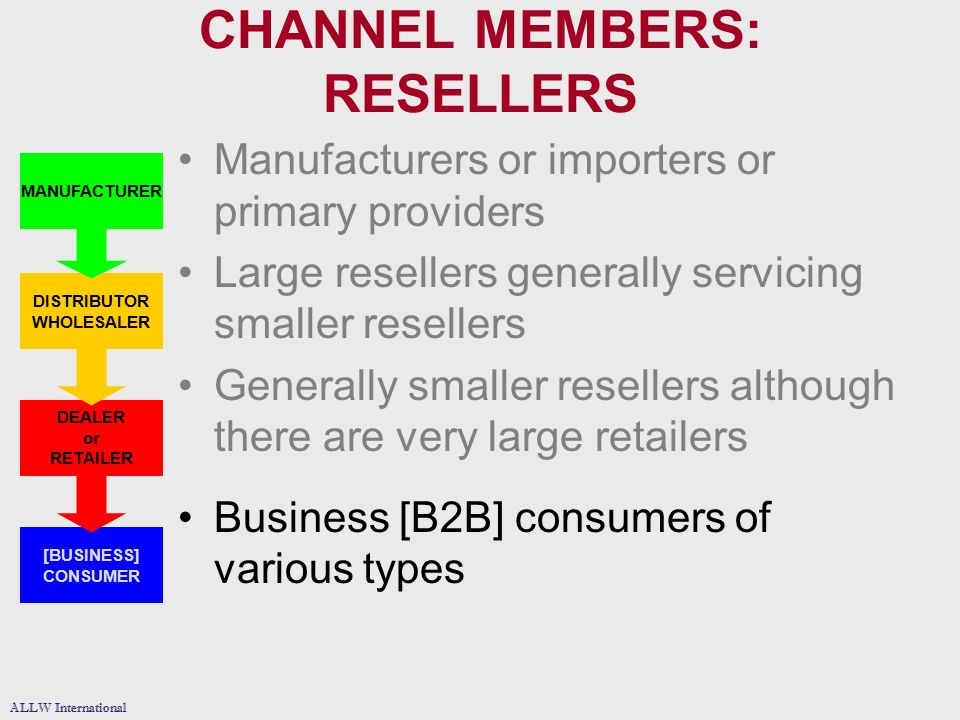 manufacturer to wholesaler to retailer to consumer Manufacturers continued this business model for years because it was the only way to get their products in front of customers wholesalers provided the manpower, infrastructure and retail space that the manufacturers just couldn't afford on their own.