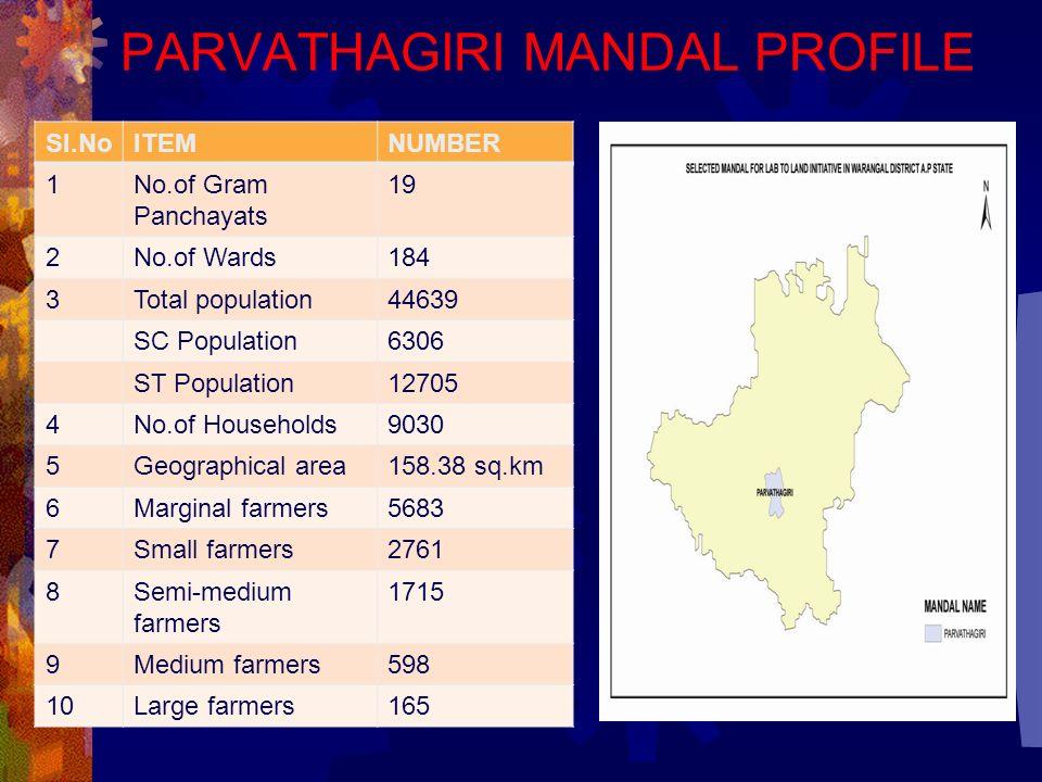 PARVATHAGIRI+MANDAL+PROFILE.jpg