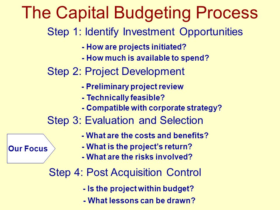 the importance of capital budgeting for company investment projects Businesses use the concept of capital budgeting to figure out which capital asset investment projects they should accept, and which they should decline the process looks at the rate of return for the investment, thus giving a rational basis for making an investing decision.
