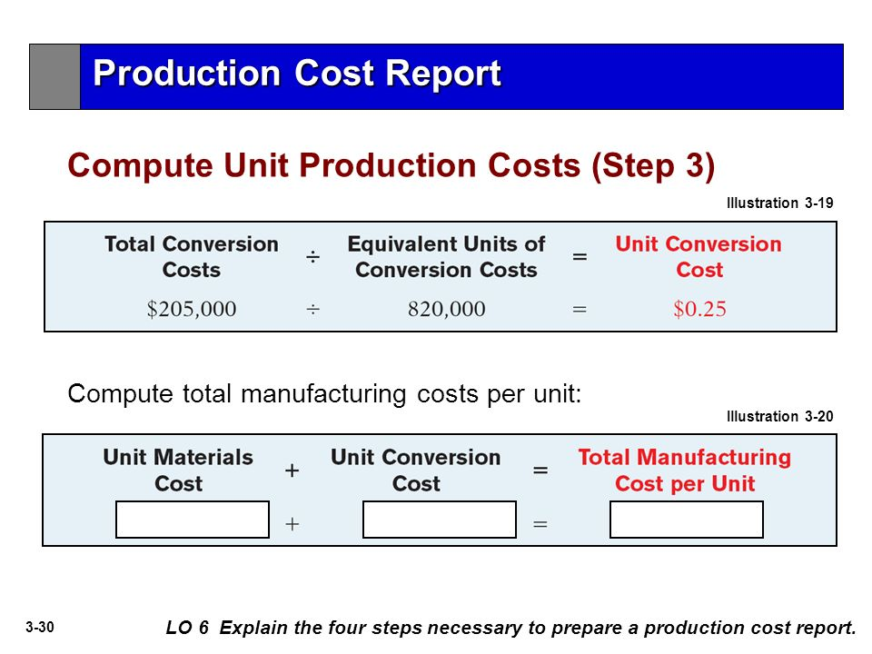 cost of production report Process costing system:cost of production report, quantity schedule  cost and management accounting business costing business management.