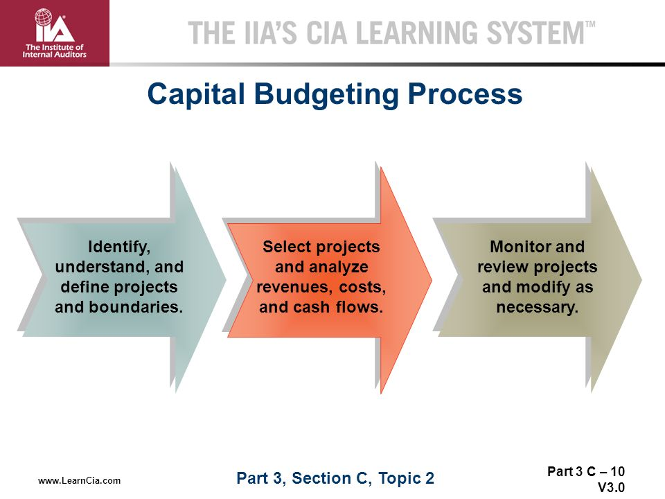 capital budgeting lease or buy decisions Capital budgeting and sustainable enterprises:  capital budgeting and sustainable enterprises: ethical implications,the  of their decisions capital budgeting.