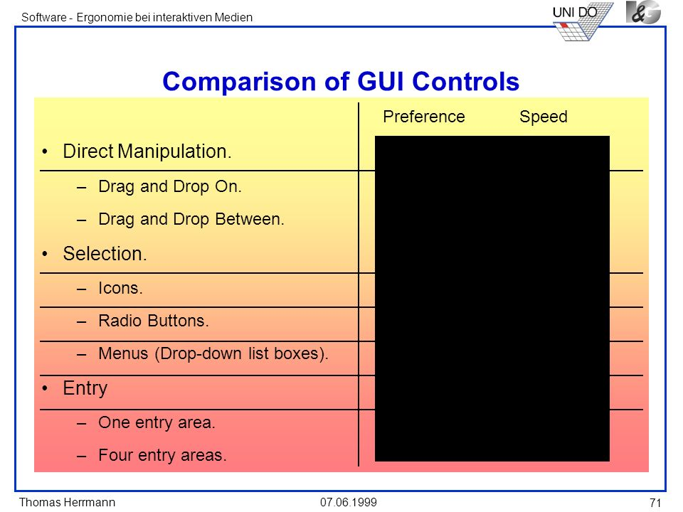 Comparison of GUI Controls