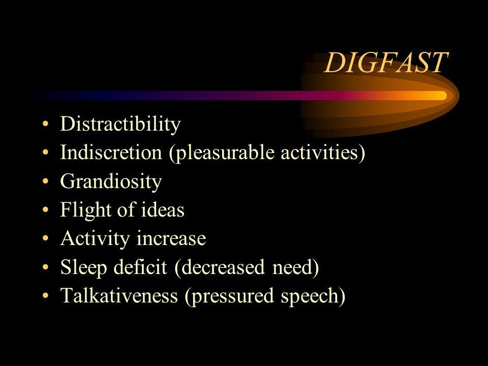 DIGFAST Distractibility Indiscretion (pleasurable activities)