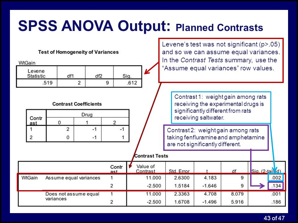 spss anova The f-test is also for analysis of variance (anova) on the other hand, it could be said that when a data set follows the nested linear model, we obviously use the f-test on the other hand.