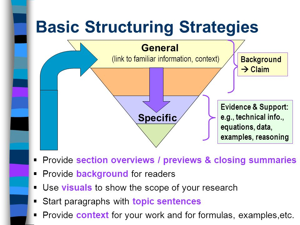 "basic structure of a thesis paper What is the basic structure of dissertation the ""three papers stapled it can be useful if you know first of all the basic structure it is an aid to."