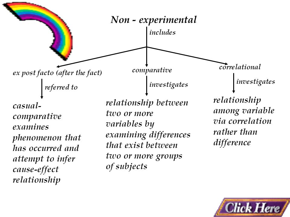 cause effect relationship between two variables drawn