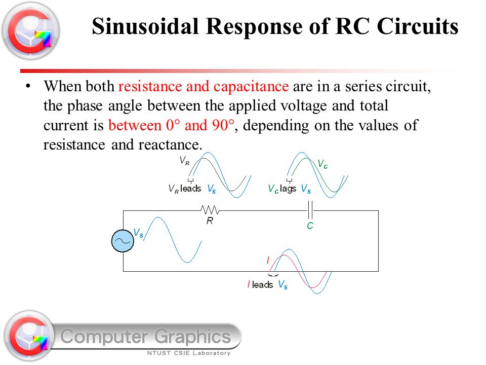 relationship between current resistance and capacitance