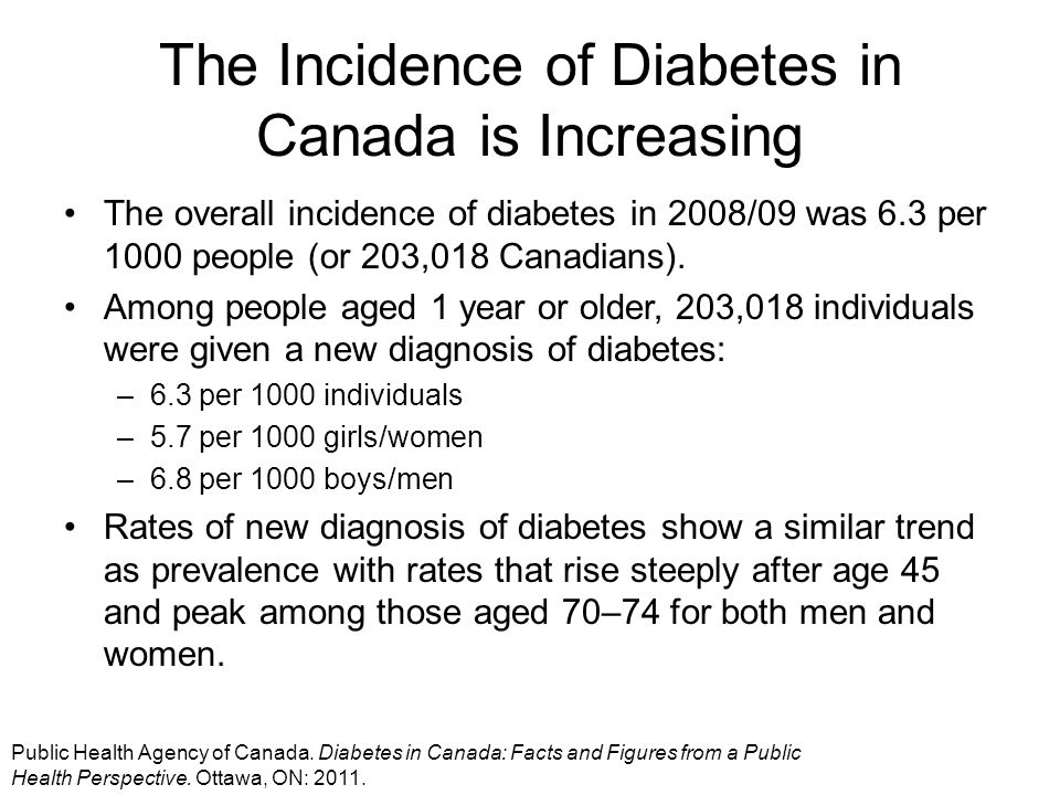 The Incidence of Diabetes in Canada is Increasing