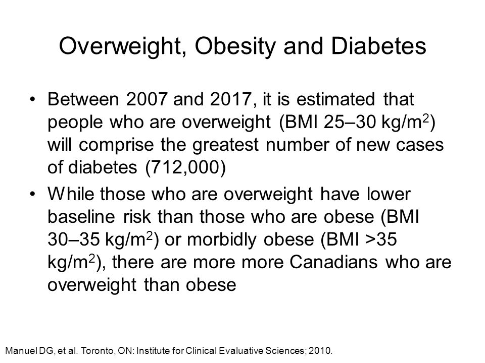 Overweight, Obesity and Diabetes