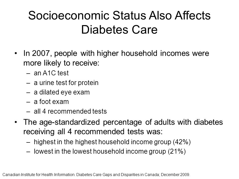 Socioeconomic Status Also Affects Diabetes Care