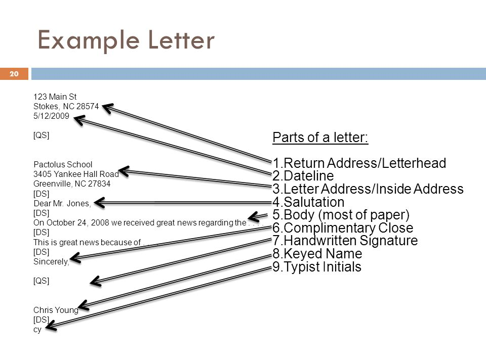 Business english lecture 7 ppt download 20 example letter parts altavistaventures Gallery
