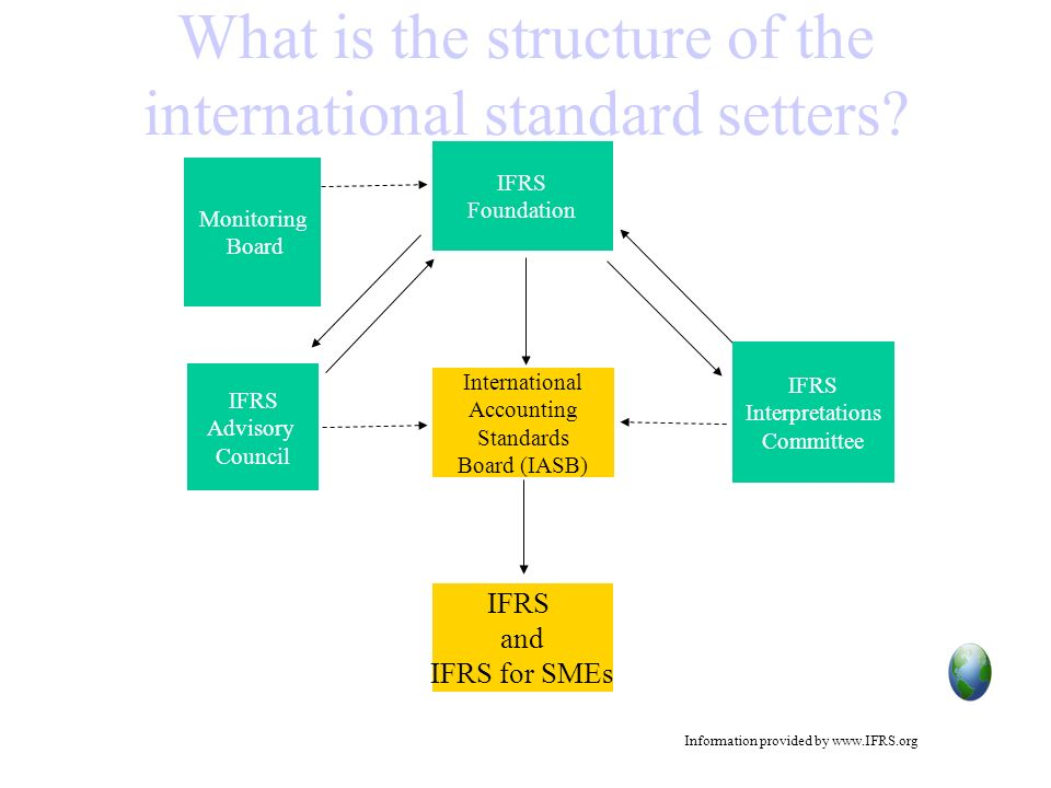 Basel III: international regulatory framework for banks
