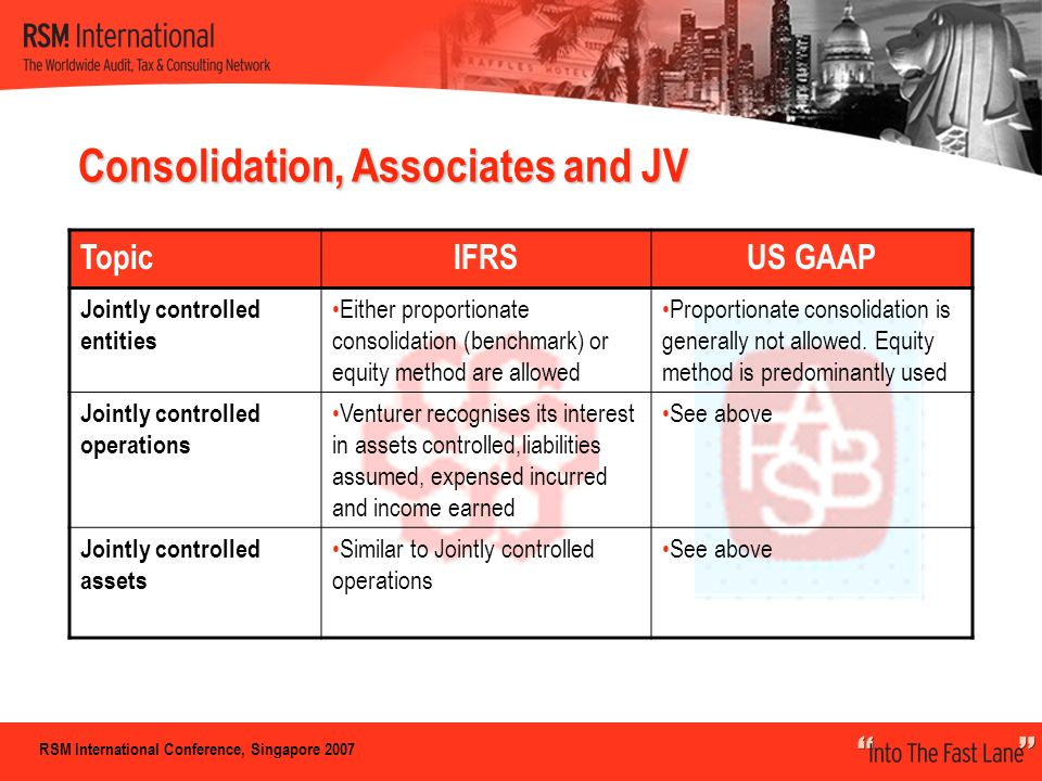 ifrs vs us gaap equity accounts Us gaap versus ifrs the basics 1  joint venture accounting and equity  the fasb and international financial reporting standards (ifrs) as promulgated by the .