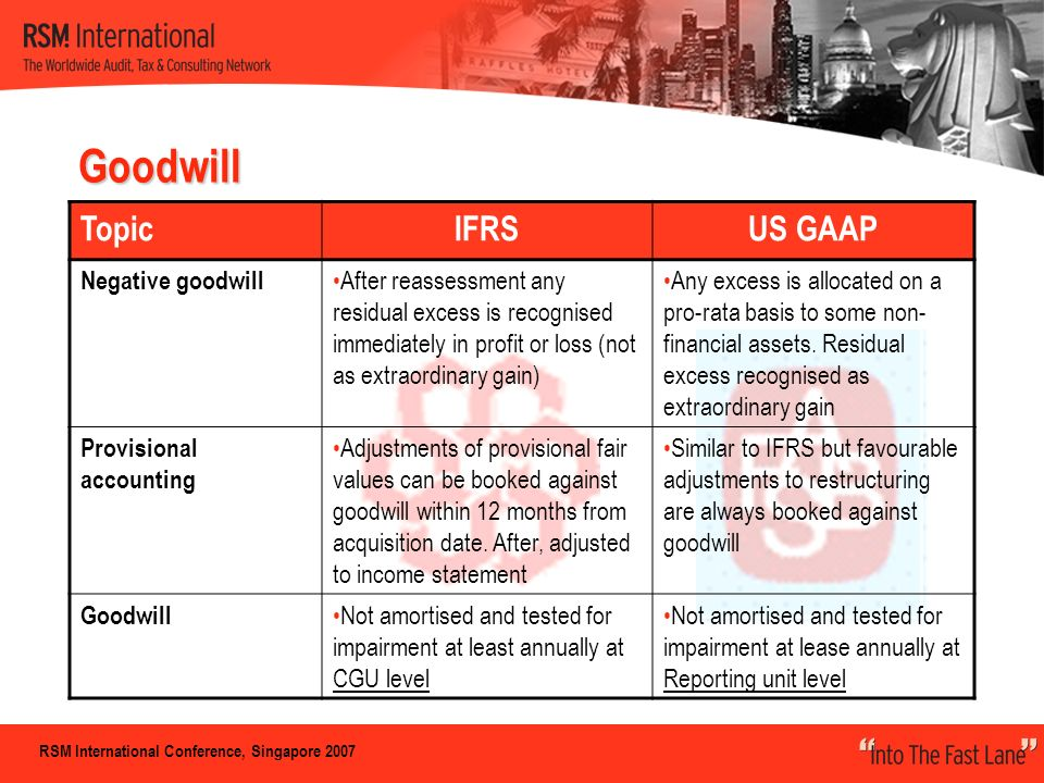 ifrs v us gaap The us generally accepted accounting principles (gaap) and the international accounting standards (ias) -- also known as the international financial reporting standards (ifrs) -- both serve the same purpose gaap and ias provide a framework of accounting principles that can be used to draft.