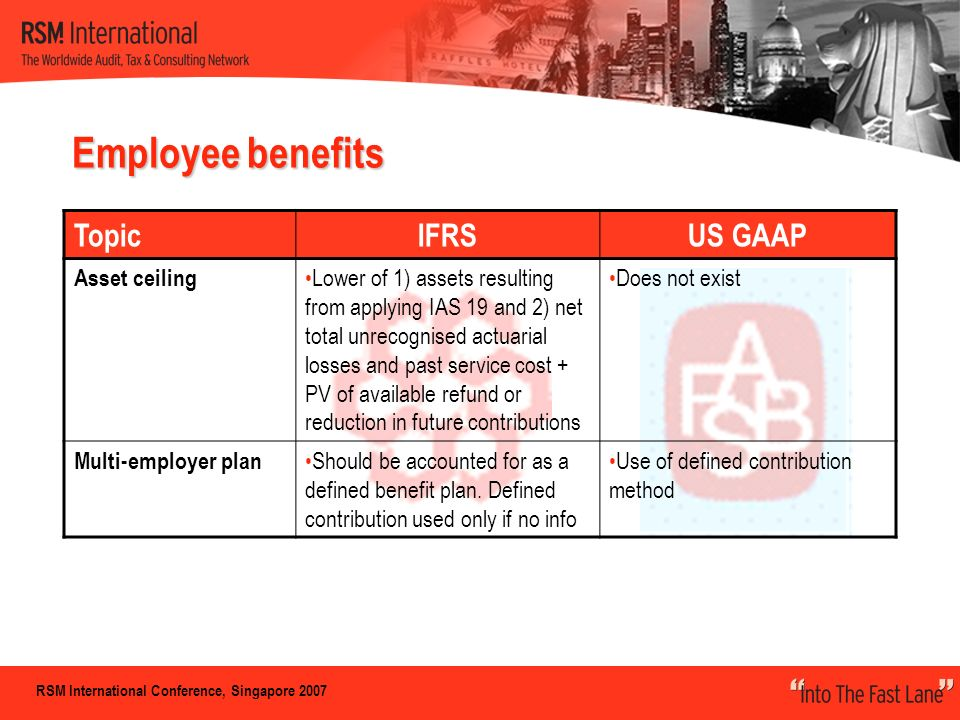IFRS vs US GAAP – Key differences and convergence process ...